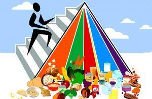 nutrition_pyramid_700-300x196
